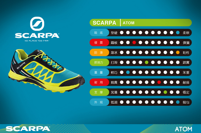 scarpa-atom-%e5%8e%9f%e5%ad%90-%e7%ab%9e%e9%80%9f%e8%b6%8a%e9%87%8e%e9%9e%8b-16