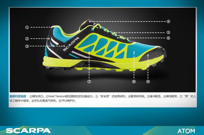 scarpa-atom-%e5%8e%9f%e5%ad%90-%e7%ab%9e%e9%80%9f%e8%b6%8a%e9%87%8e%e9%9e%8b-5