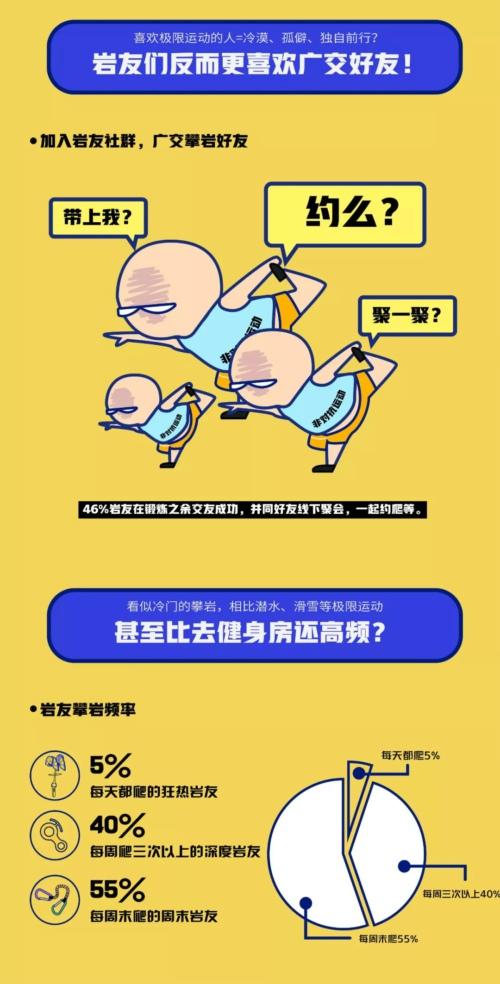 中国攀岩爱好者画像10