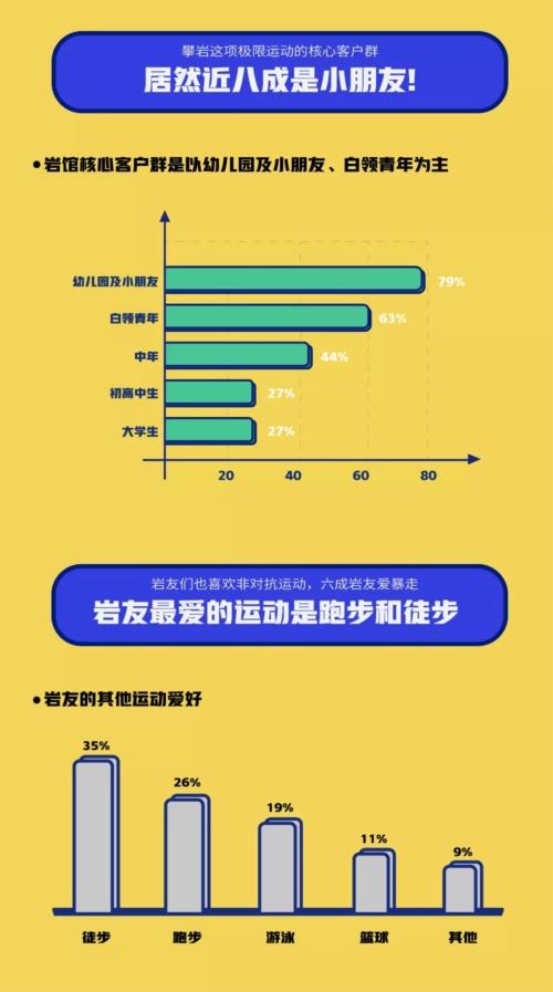 中国攀岩爱好者画像12