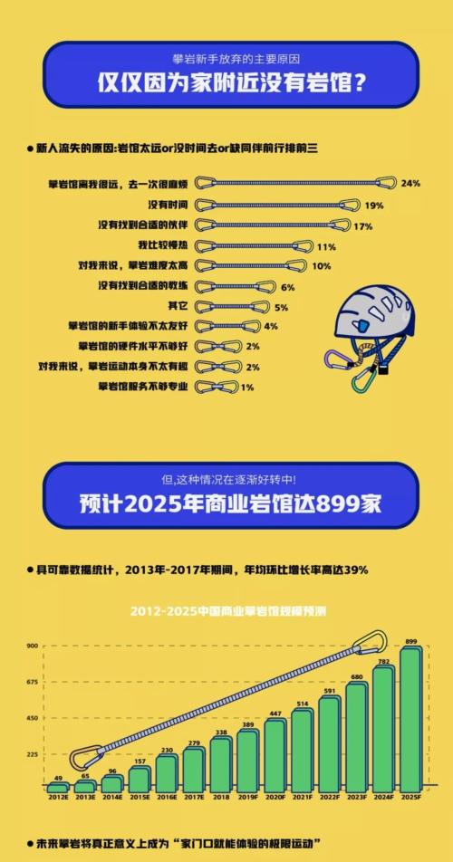 中国攀岩爱好者画像13