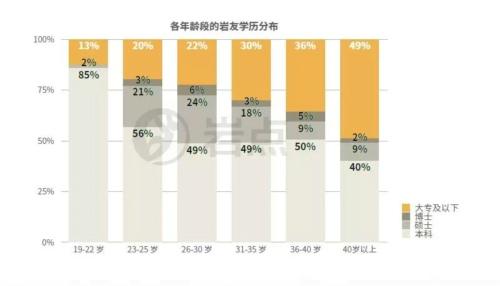 中国攀岩爱好者画像3