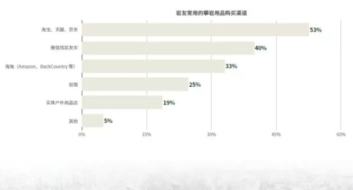 中国攀岩爱好者画像7