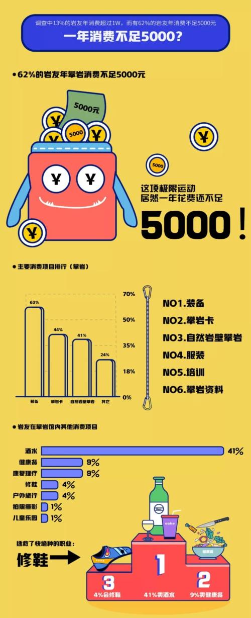 中国攀岩爱好者画像9