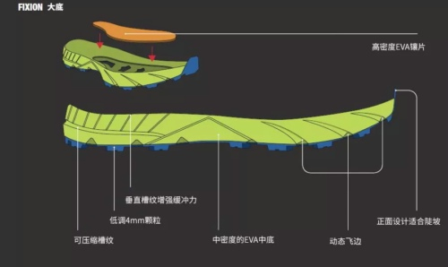 精英测试 冠军之选 - SPIN旋风-3